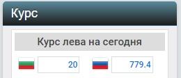 Виджет курса лева к рублю